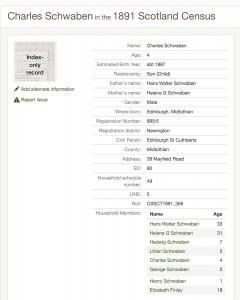 1891 Scotland Census. Schwaben