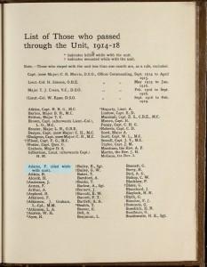 Adams F, 44th Field Ambulance list