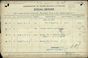 Burial Concentration Register.Kingston A