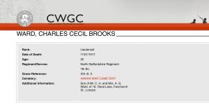 CWGC - Casualty Details-Ward