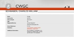 CWGC - Casualty Details Schwaben CW-1