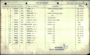 Cemetery registration.CRAIG