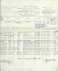 Clerk Grave Record