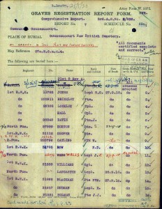 Grave Concentration Register.Row ND