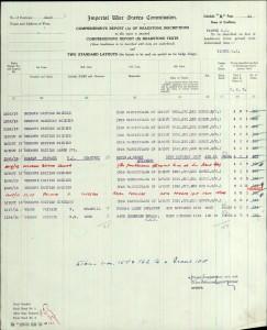 Grave Registration.Kingston A