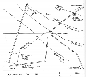 Gueudecourt diagram