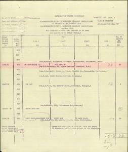 Headstone Inscription Record.Dunckley