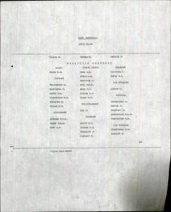 Loos Memorial Panel 44