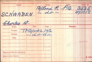 Medal Card.Schwaben CW