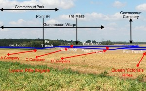 Site of Gommecourt Front Line