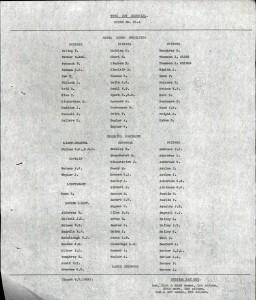 Tyne Cot Memorial Panel.Fulton