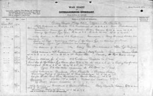 War Diary 526 Field Company May 1918