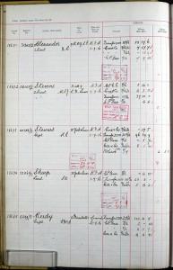 War Gratuity Record.STEVENS