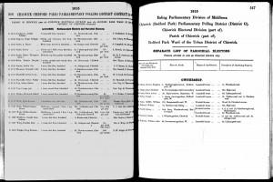 Electoral roll 1915